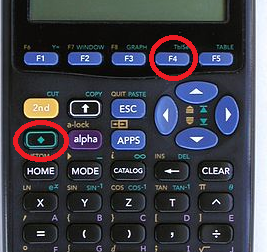 How to Create a Table of Function Values on the TI-89