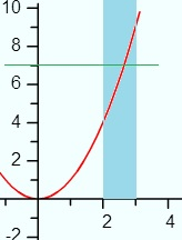 example for the intermediate value theorem