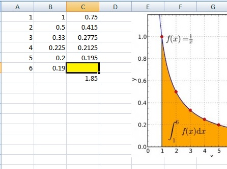 area under curve in microsoft excel