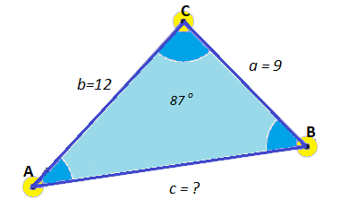 law of cosines 2