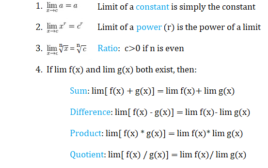 basic limit rules