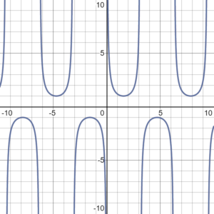 graph of the secant function