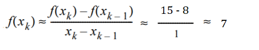 backwards differencing example