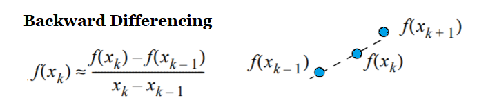 backwards differencing