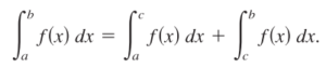 additive interval rule definition