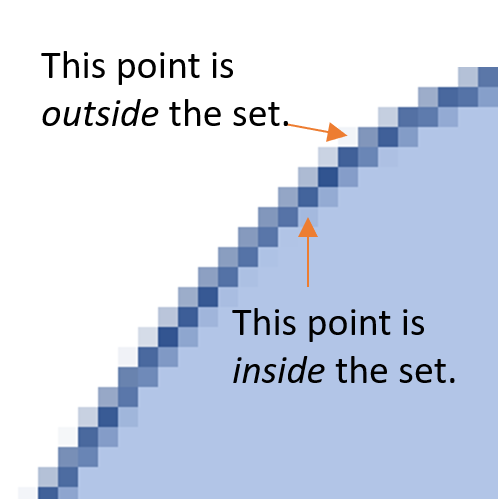 boundary point definition