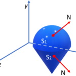 closed surface vector