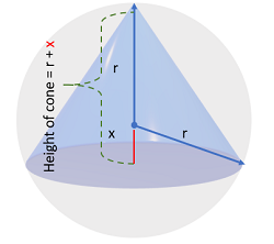 volume of cone within a sphere image