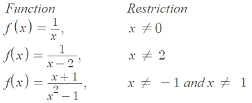 restrictions of a function 2