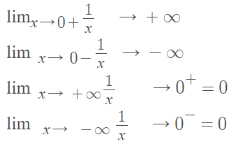 four ways to evaluate the limit of 1 over x