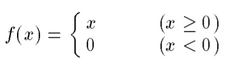 generalized derivative example