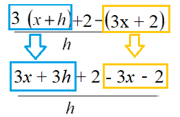 difference quotient example 3