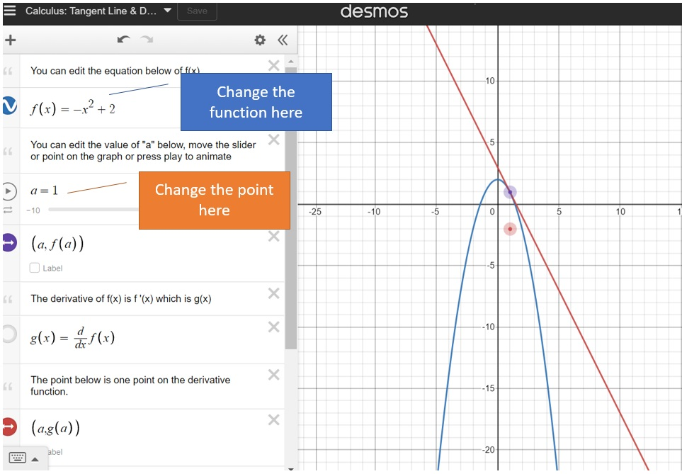 drawing a tangent line on a graph